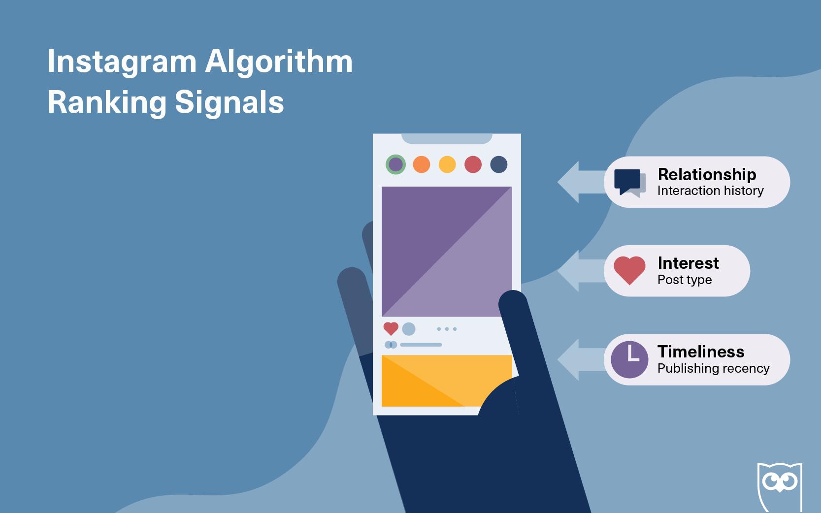 Come funziona algoritmo di instagram