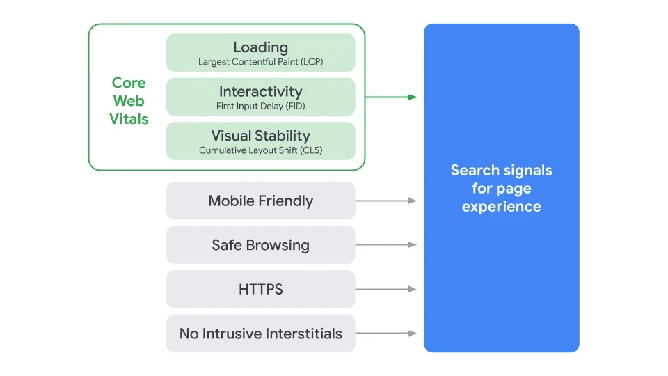 page-experience-update-google-seo