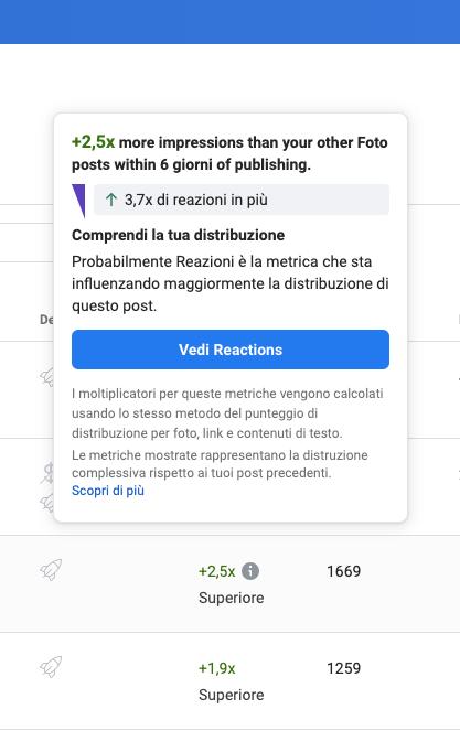 facebook punteggio di distribuzione